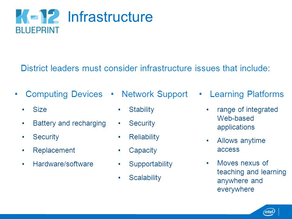 K 12 blueprint overview march an overview the k 12 blueprint 7 infrastructure malvernweather Images