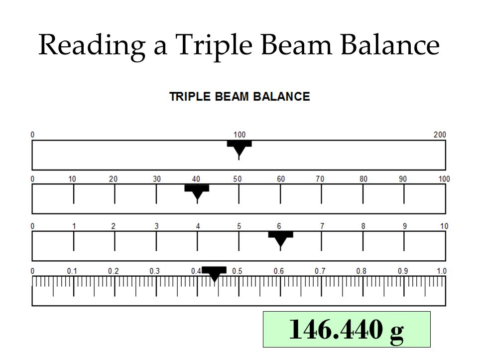 Printables Triple Beam Balance Worksheet reading a triple beam balance worksheet 16 best images of problems