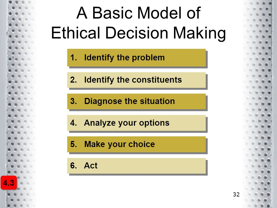 ethical decision making model analysis Ethical decision-making model refine your analysis this model will not solve your ethical dilemmas for you you are not alone in your ethical decision making.