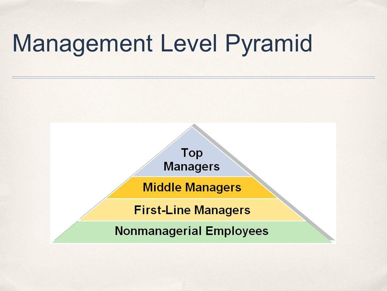 Management Level Pyramid