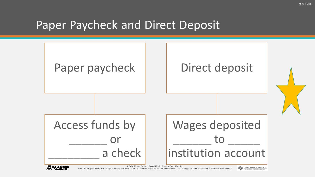 2.3.9.G1 © Take Charge Today –August2013 – Getting Paid– Slide 16 Funded by a grant from Take Charge America, Inc.
