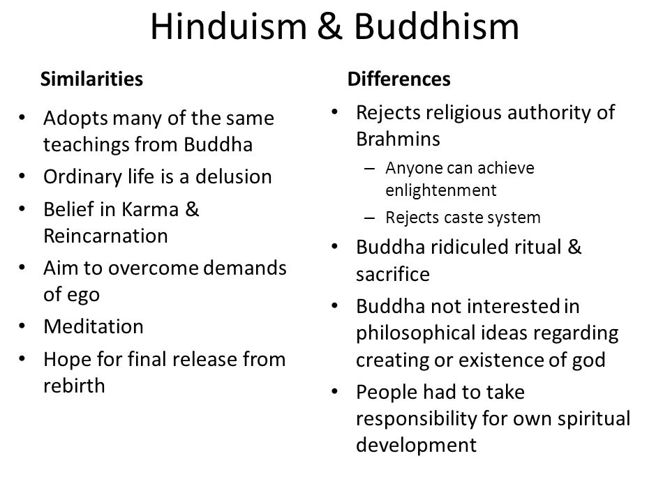 what are the similarities between buddhism and hinduism