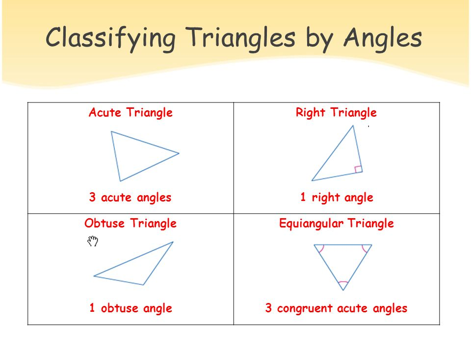 Classifying Triangles by Angles Acute Triangle 3 acute angles Right Triangle 1 right angle Obtuse Triangle 1 obtuse angle Equiangular Triangle 3 congruent acute angles