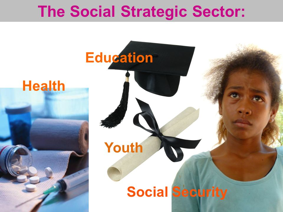 Education Health Social Security The Social Strategic Sector: Youth