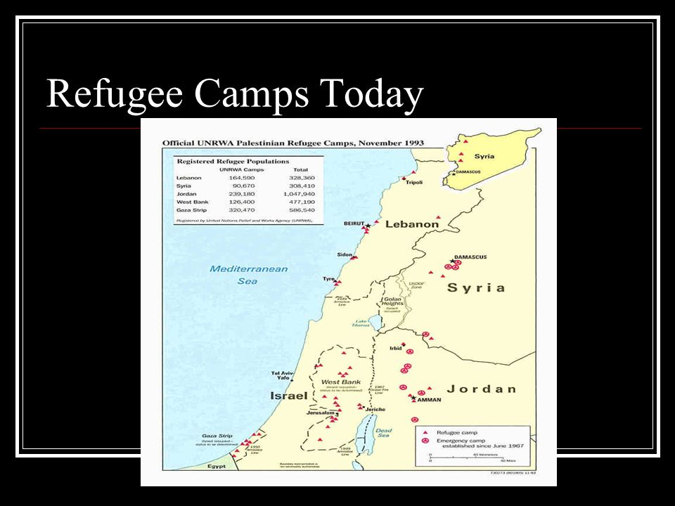 Refugee Camps Today