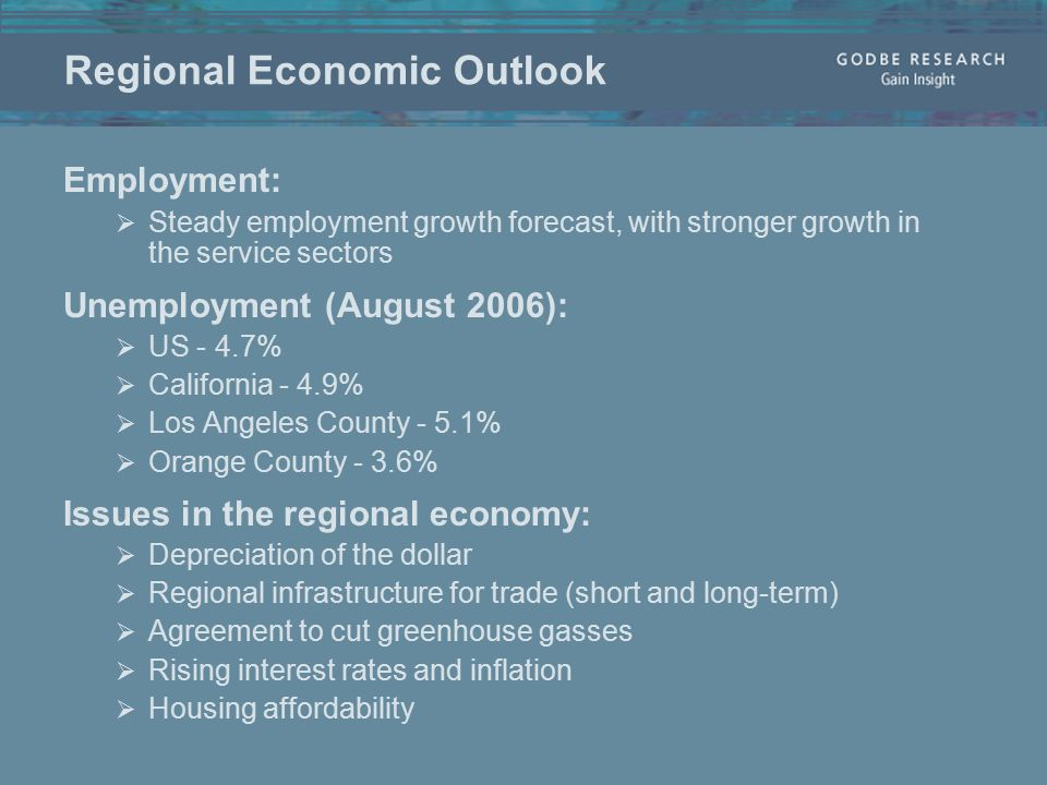Regional Economic Outlook Employment:  Steady employment growth forecast, with stronger growth in the service sectors Unemployment (August 2006):  US - 4.7%  California - 4.9%  Los Angeles County - 5.1%  Orange County - 3.6% Issues in the regional economy:  Depreciation of the dollar  Regional infrastructure for trade (short and long-term)  Agreement to cut greenhouse gasses  Rising interest rates and inflation  Housing affordability