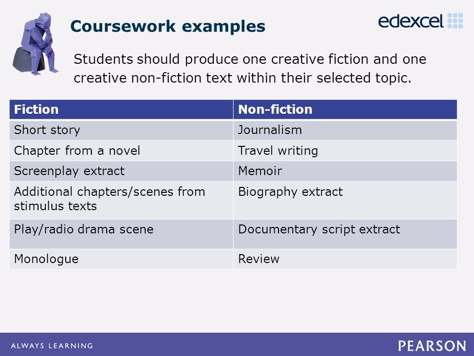 coursework exaples Klm 3543 graphic products main menu introduction using this cd introduction click a heading in the contents list to view that section promoting excellence in gcse design & technology coursework.