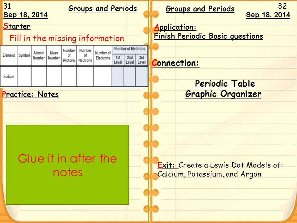 3132 groups and periods starter practice notes connection periodic 1 3132 groups and periods starter practice notes connection periodic table urtaz Images