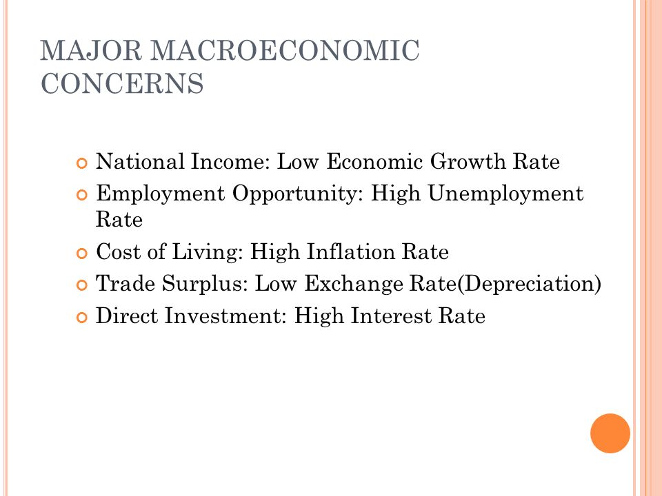 MAJOR MACROECONOMIC CONCERNS National Income: Low Economic Growth Rate Employment Opportunity: High Unemployment Rate Cost of Living: High Inflation Rate Trade Surplus: Low Exchange Rate(Depreciation) Direct Investment: High Interest Rate