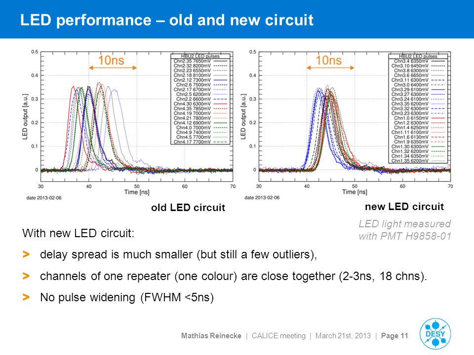Mathias Reinecke | CALICE meeting | March 21st, 2013 | Page 11 LED performance – old and new circuit old LED circuit new LED circuit > delay spread is much smaller (but still a few outliers), > channels of one repeater (one colour) are close together (2-3ns, 18 chns).