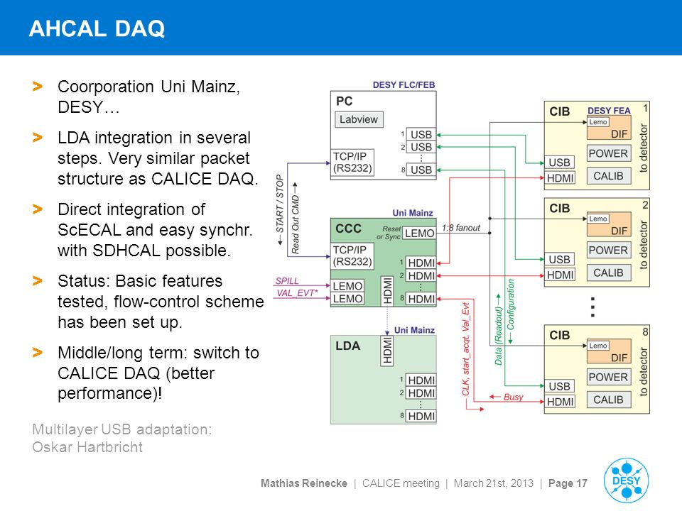 Mathias Reinecke | CALICE meeting | March 21st, 2013 | Page 17 AHCAL DAQ > Coorporation Uni Mainz, DESY… > LDA integration in several steps.