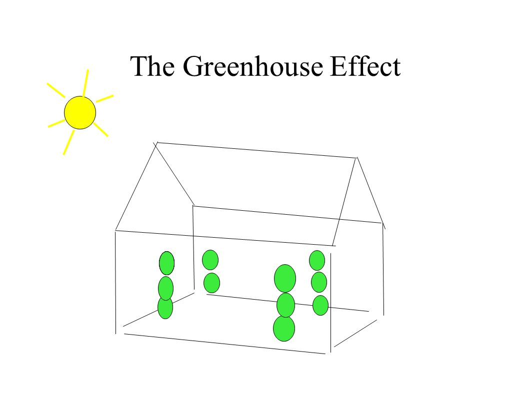 The greenhouse effect visible light from sun earth radiates in ir 1 the greenhouse effect pooptronica Choice Image