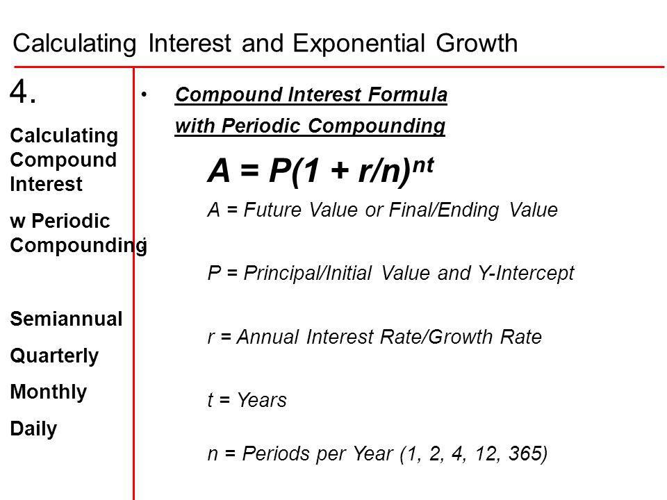 Math Calculator Algebra Compound Interest math calculator – Compound Interest Math Worksheet