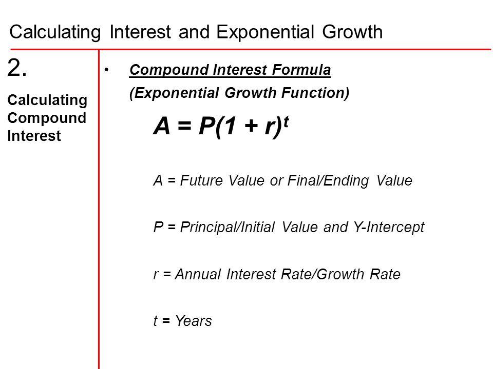 Simple Interest Rate Equation - Jennarocca