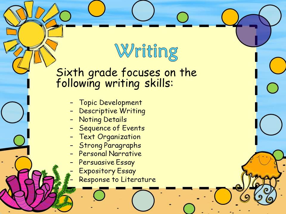 scoring a sixth grade expository essay Expository essay definition: an expository essay is a separate type of academic writing aimed to make the students observe an idea, assess collected evidence, expound on the chosen topic's title, and offer a strong argument regarding that opinion in a clear, concise manner.