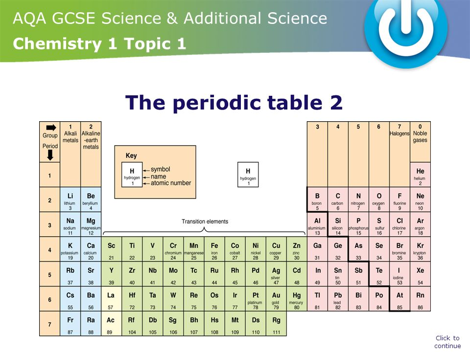 5 aqa gcse science additional science chemistry 1 topic 1 the periodic table 2 click to continue - Periodic Table Aqa Gcse