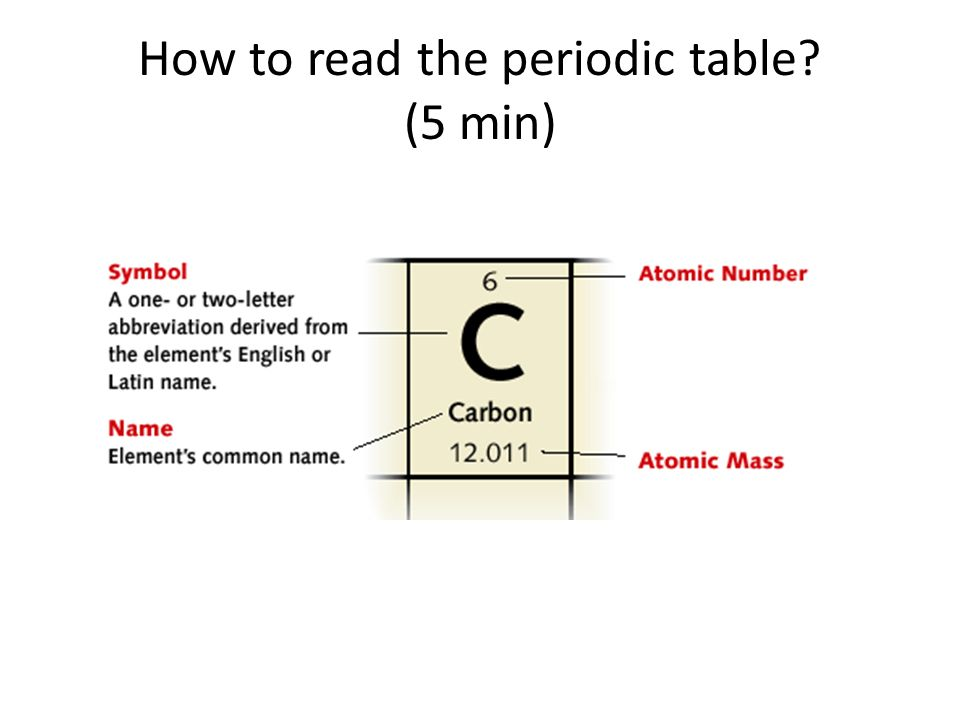 Intro To Chemistry Periodic Table Mr Rana 9612 Unit 1 Day Ppt