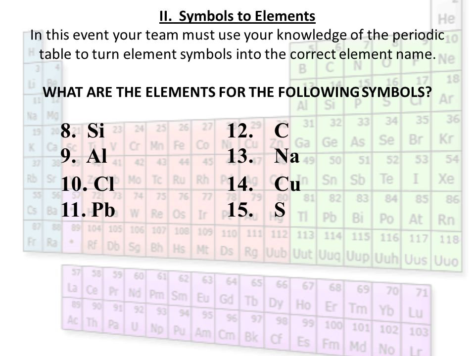 Periodic Table Periodic Table List Of Elements And Symbols In