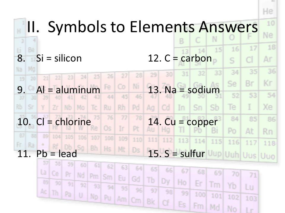 5 ii - Periodic Table Symbol Breakdown