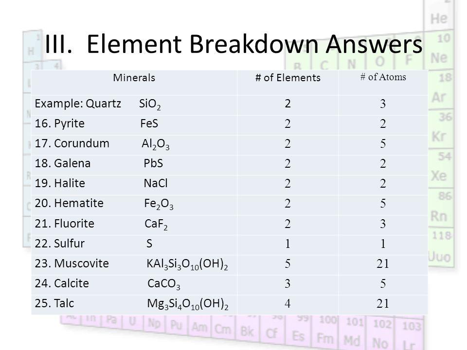 7 minerals - Periodic Table Symbol Breakdown