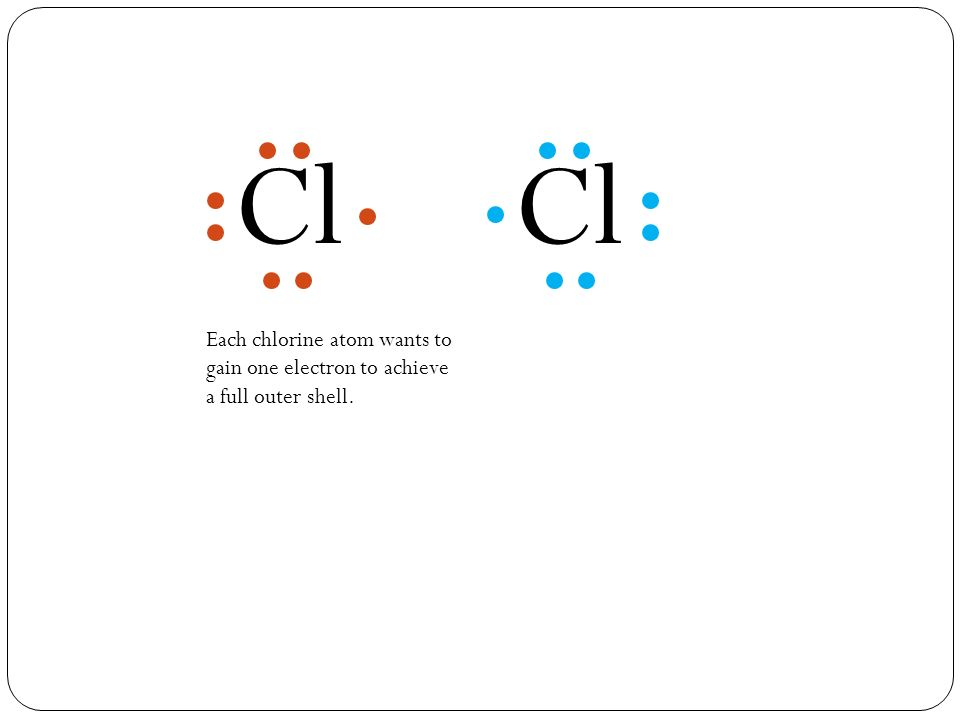Cl Each chlorine atom wants to gain one electron to achieve a full outer shell.