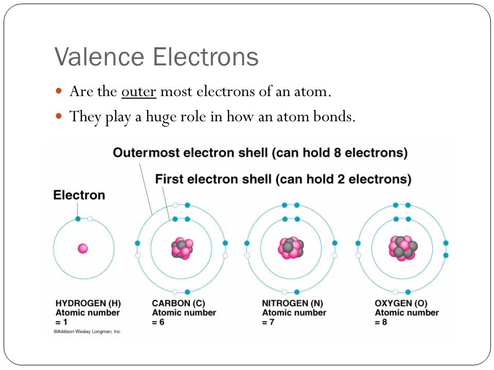 Valence Electrons Are the outer most electrons of an atom.