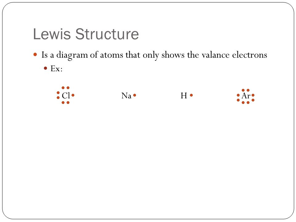 Lewis Structure Is a diagram of atoms that only shows the valance electrons Ex: ClNaH Ar