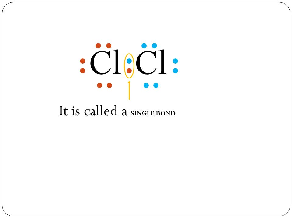 Cl It is called a SINGLE BOND
