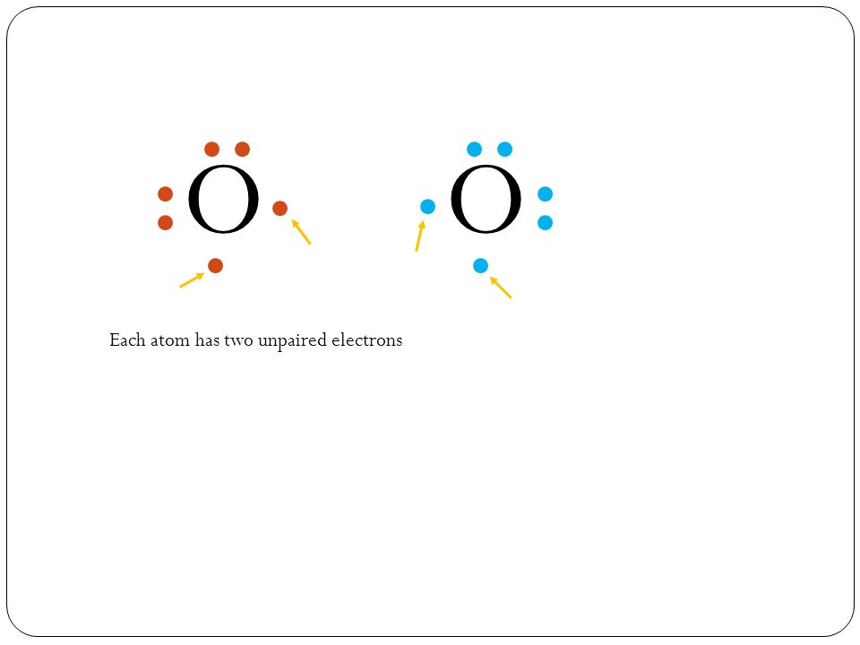 OO Each atom has two unpaired electrons