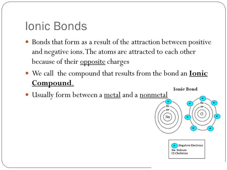 Ionic Bonds Bonds that form as a result of the attraction between positive and negative ions.