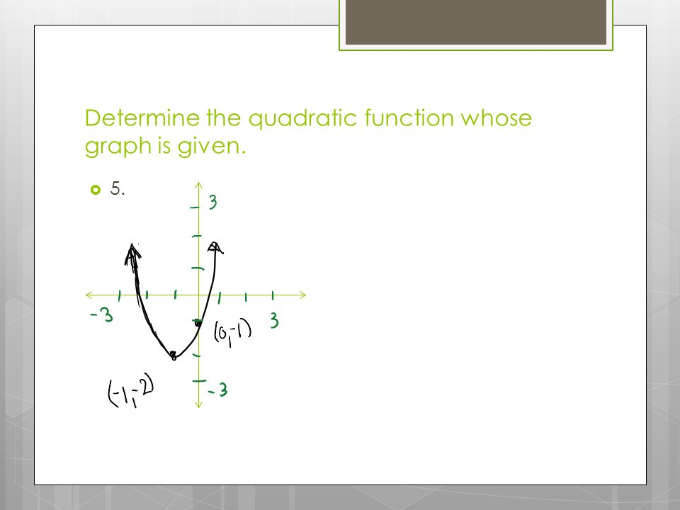 Determine the quadratic function whose graph is given.  5.