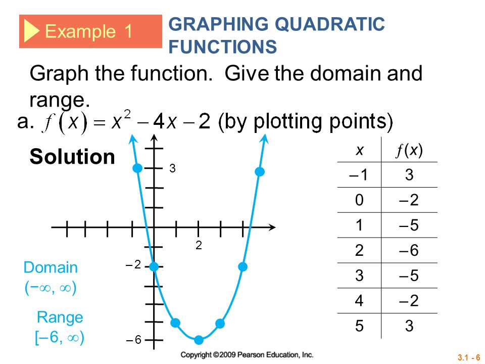 Domain and range of a quadratic function worksheet