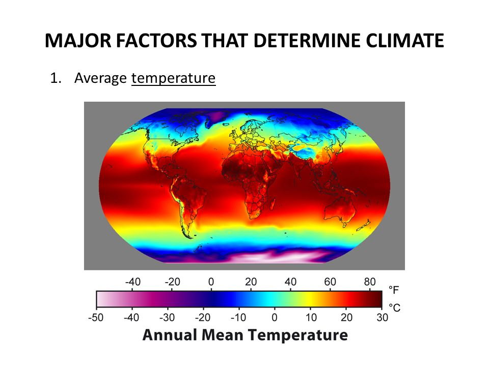 MAJOR FACTORS THAT DETERMINE CLIMATE 1.Average temperature