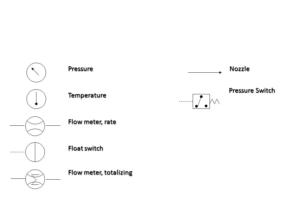 Hydraulic Symbols. Piping and Tubing Symbols Normal working line ...