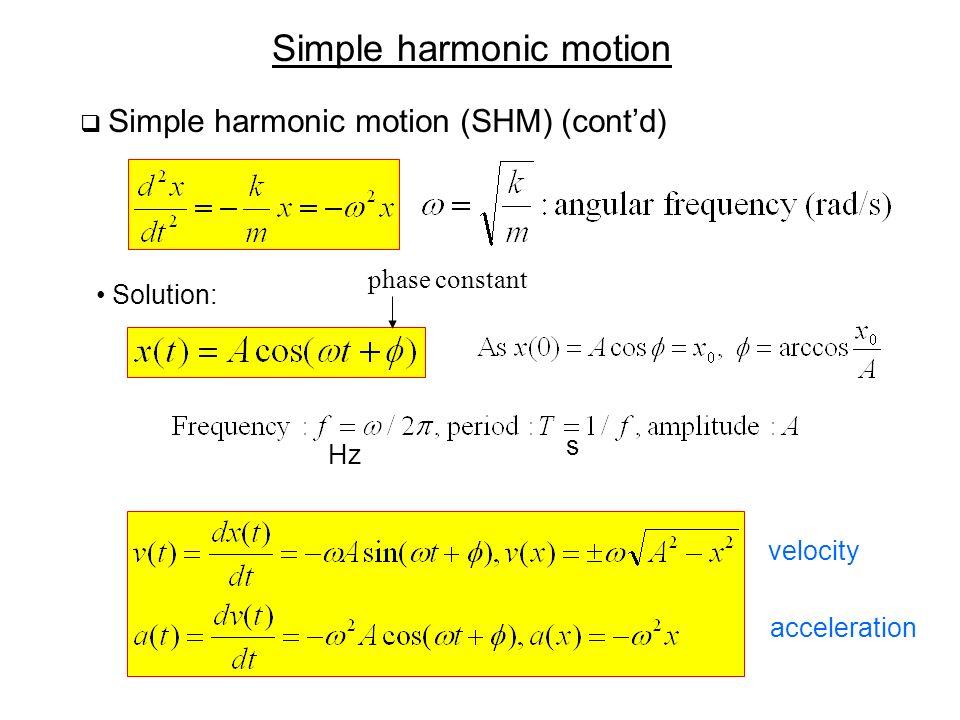 Physics Problem! Simple Harmonic Motion! Please Help!?