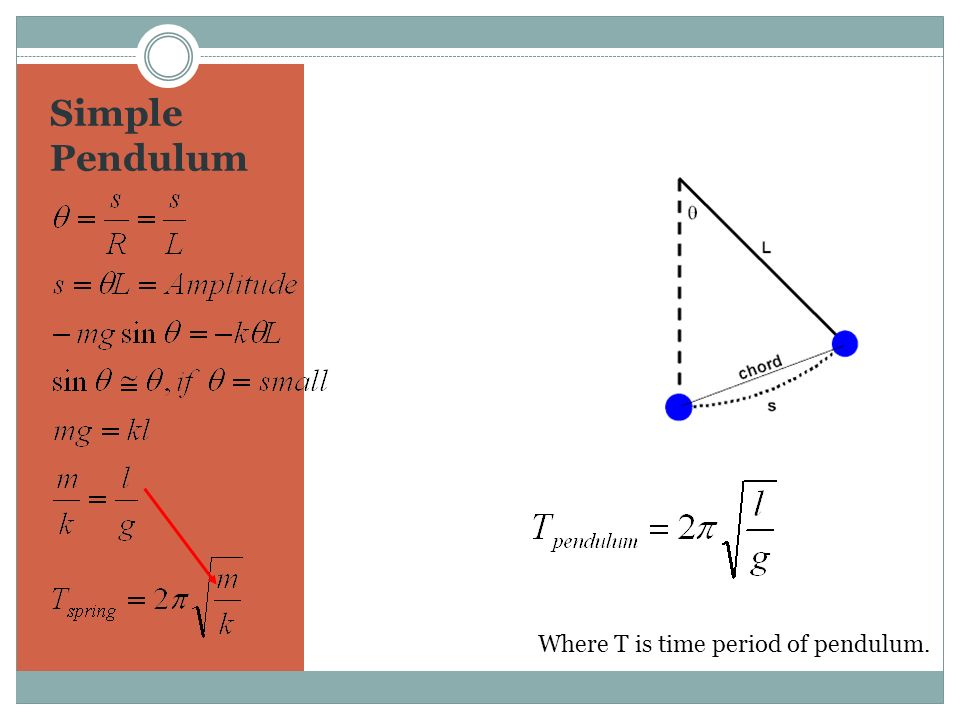 Simple Pendulum Where T is time period of pendulum.