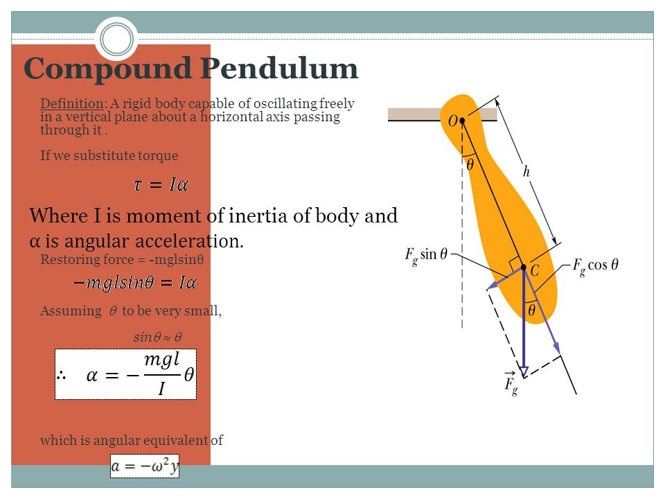Compound Pendulum Definition: A rigid body capable of oscillating freely in a vertical plane about a horizontal axis passing through it.