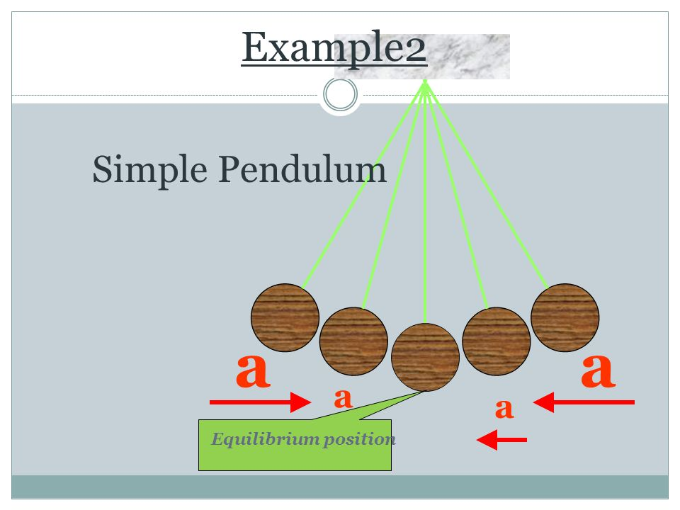 Example2 a a a a Equilibrium position Simple Pendulum