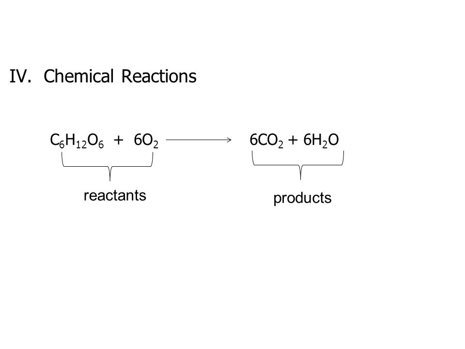 IV. Chemical Reactions C 6 H 12 O 6 + 6O 2 6CO 2 + 6H 2 O reactants products