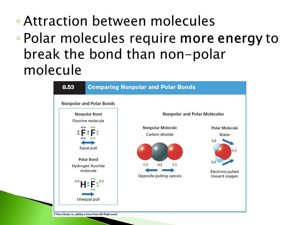 ◦ Attraction between molecules ◦ Polar molecules require more energy to break the bond than non-polar molecule