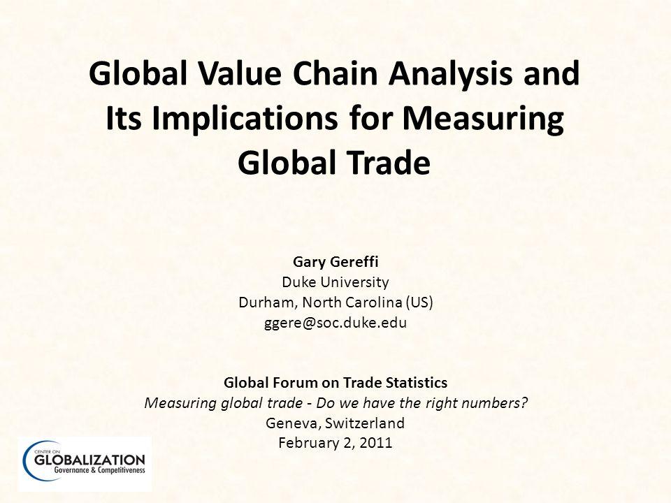 an analysis of global trade