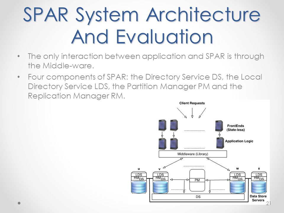 SPAR System Architecture And Evaluation The only interaction between application and SPAR is through the Middle-ware.
