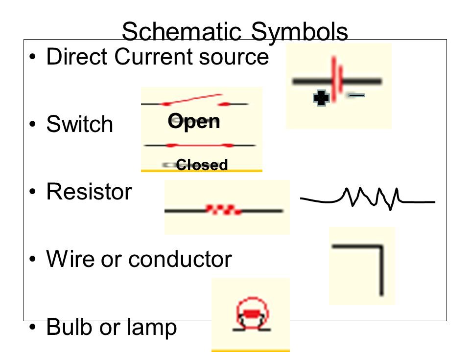 Schematic Symbols Direct Current source Switch Resistor Wire or conductor Bulb or lamp Open Closed