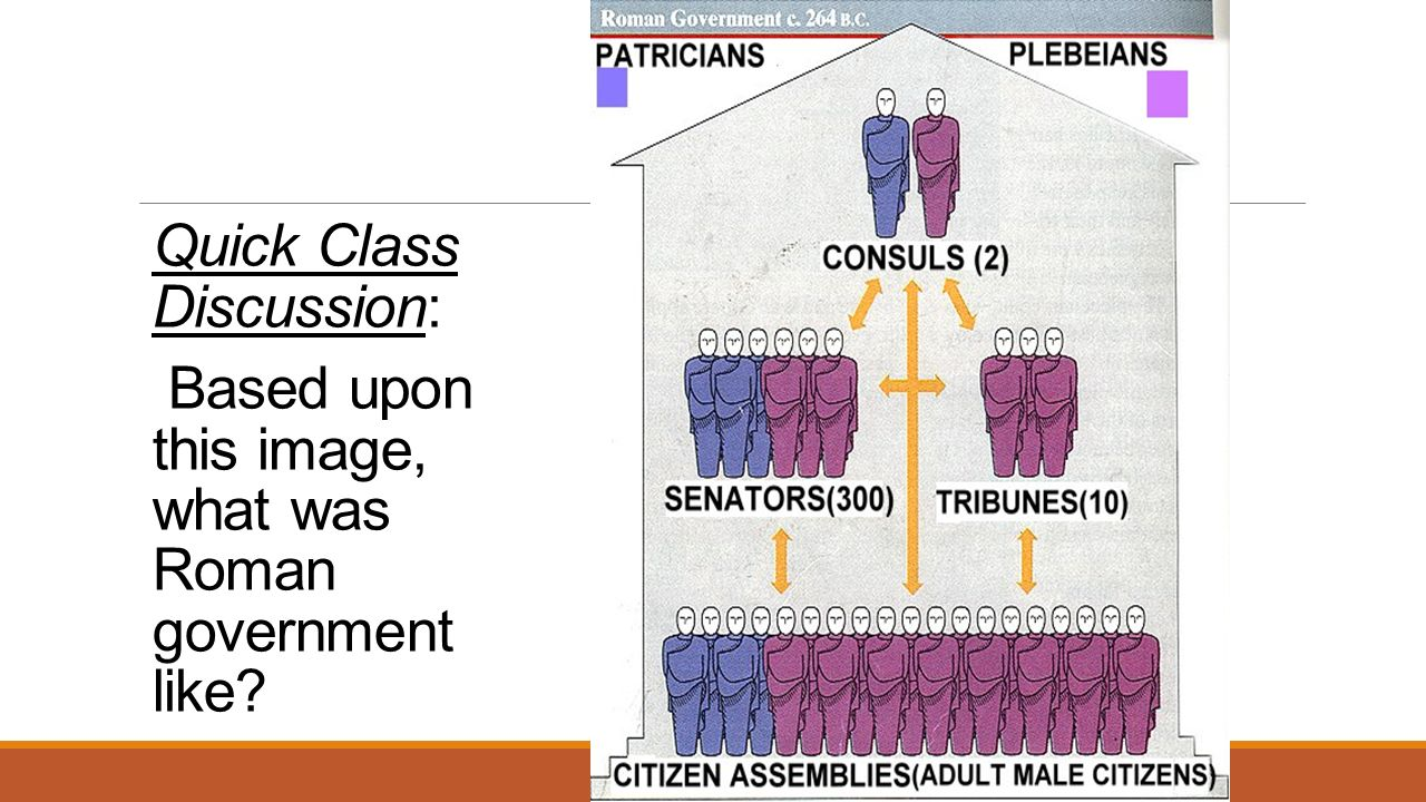 Quick Class Discussion: Based upon this image, what was Roman government like