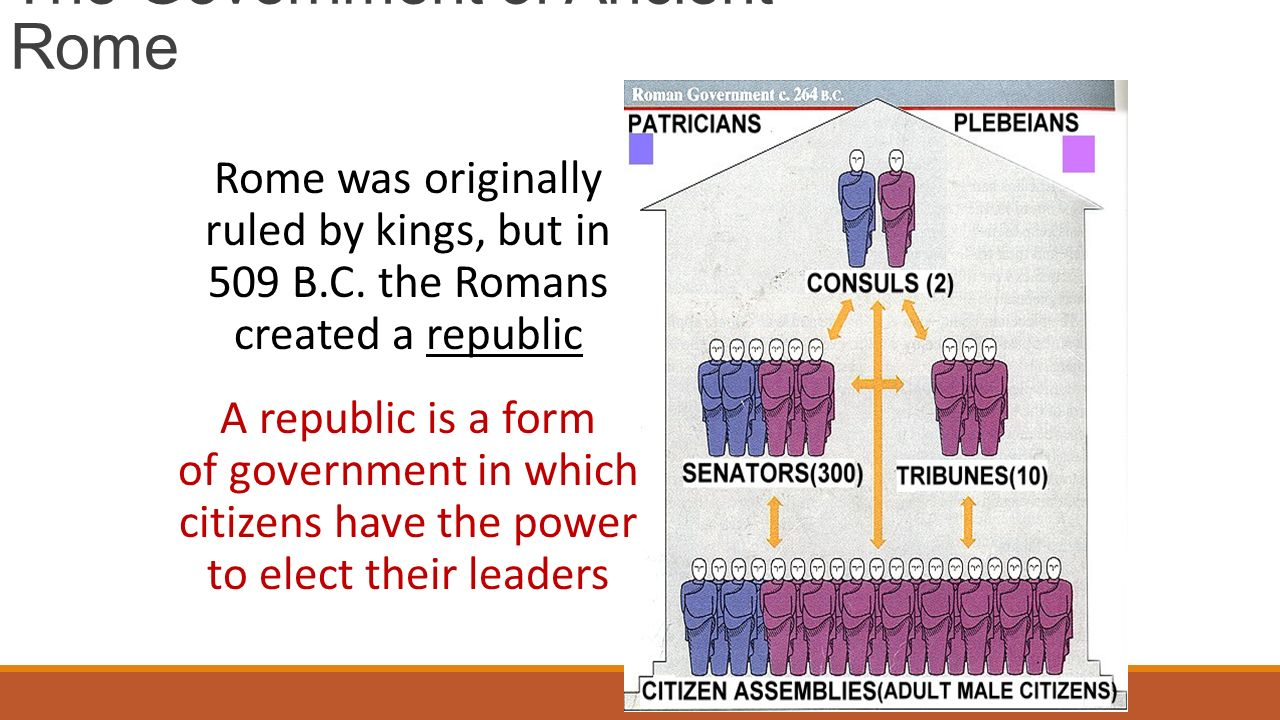 The Government of Ancient Rome Rome was originally ruled by kings, but in 509 B.C.