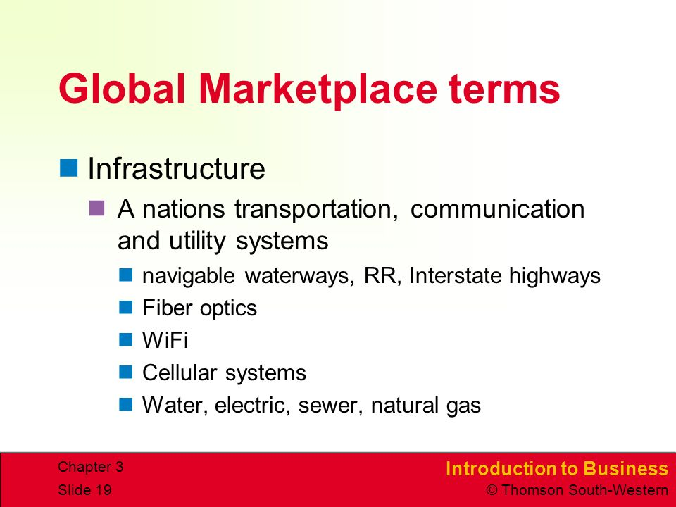 Introduction to Business © Thomson South-Western Chapter 3 Slide 19 Global Marketplace terms Infrastructure A nations transportation, communication and utility systems navigable waterways, RR, Interstate highways Fiber optics WiFi Cellular systems Water, electric, sewer, natural gas
