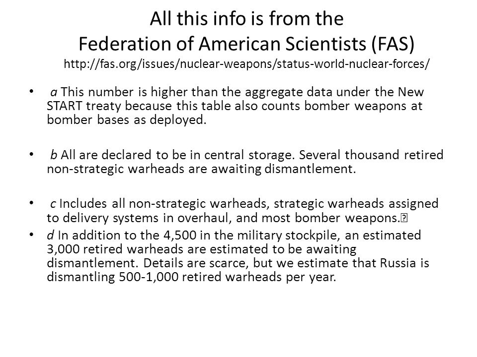 All this info is from the Federation of American Scientists (FAS)   a This number is higher than the aggregate data under the New START treaty because this table also counts bomber weapons at bomber bases as deployed.