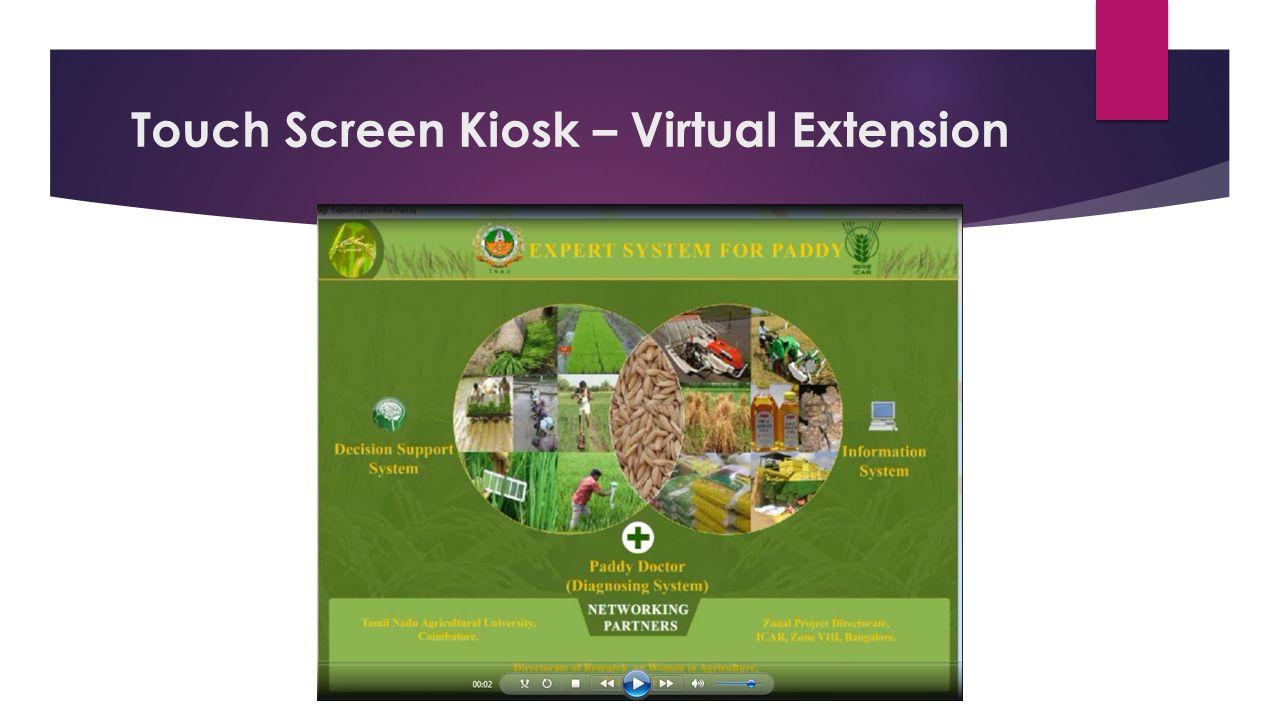 Kiosk process - Model