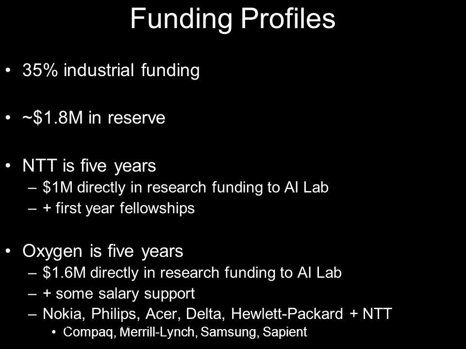 Funding Profiles 35% industrial funding ~$1.8M in reserve NTT is five years –$1M directly in research funding to AI Lab –+ first year fellowships Oxygen is five years –$1.6M directly in research funding to AI Lab –+ some salary support –Nokia, Philips, Acer, Delta, Hewlett-Packard + NTT Compaq, Merrill-Lynch, Samsung, Sapient Source: Rod Brooks