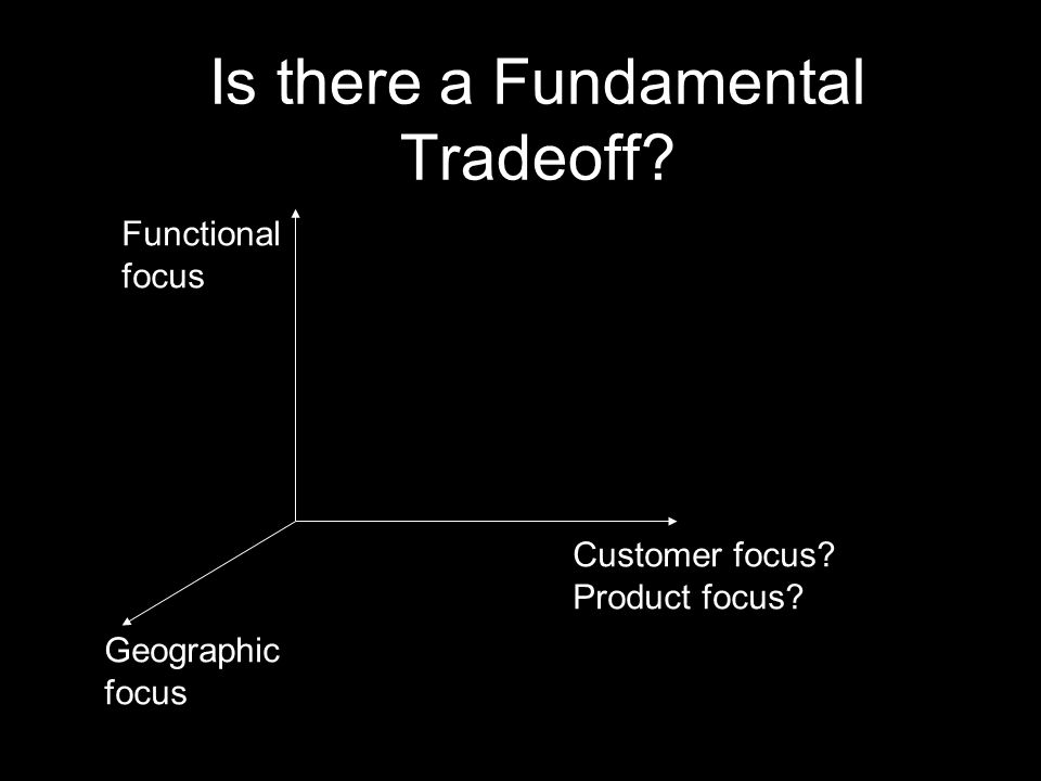Is there a Fundamental Tradeoff Functional focus Customer focus Product focus Geographic focus